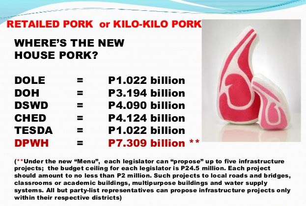 Pork Barrel remains